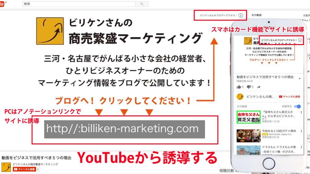 YouTube 誘導のイメージ